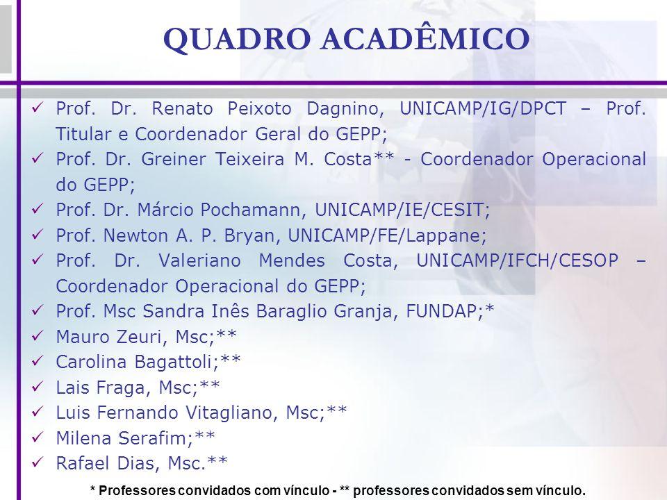QUADRO ACADÊMICO Prof. Dr. Renato Peixoto Dagnino, UNICAMP/IG/DPCT – Prof. Titular e Coordenador Geral do GEPP; Prof. Dr. Greiner Teixeira M. Costa**