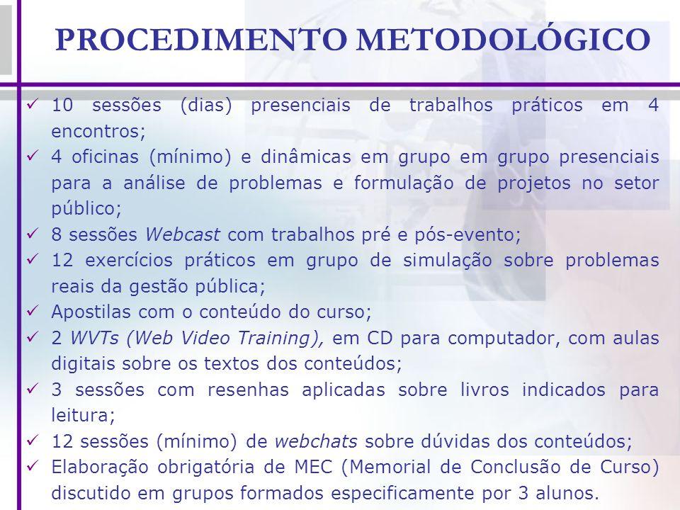 PROCEDIMENTO METODOLÓGICO 10 sessões (dias) presenciais de trabalhos práticos em 4 encontros; 4 oficinas (mínimo) e dinâmicas em grupo em grupo presen