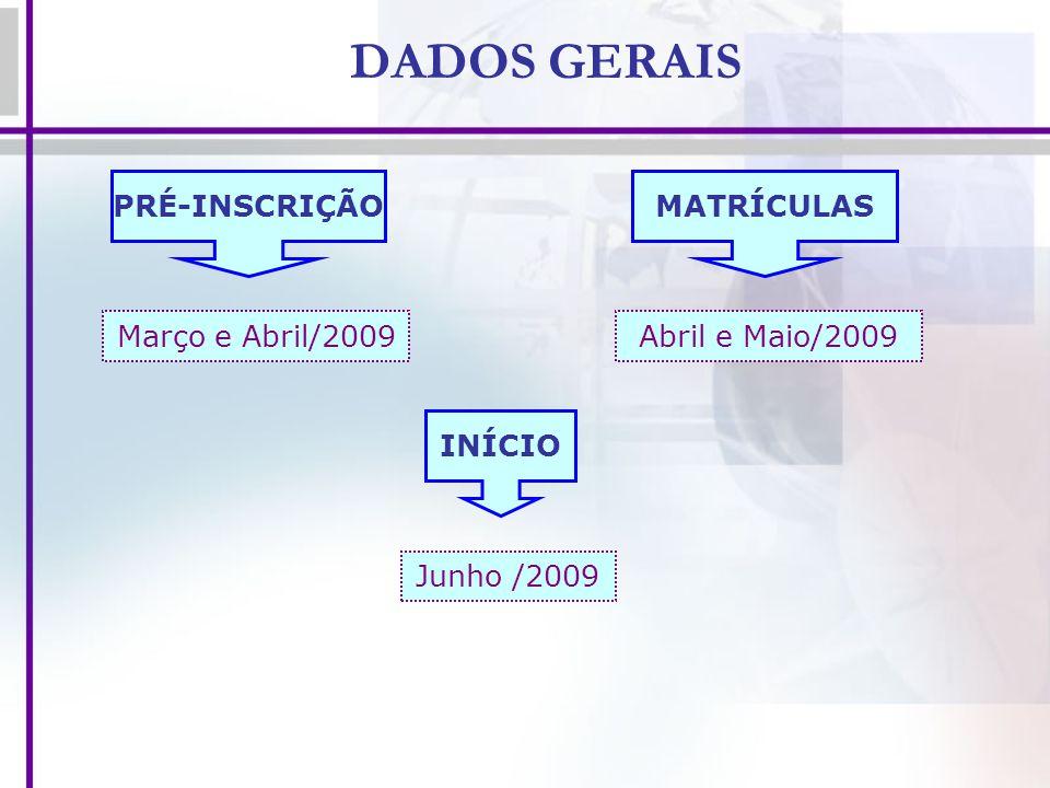DADOS GERAIS PRÉ-INSCRIÇÃO Março e Abril/2009 MATRÍCULAS Abril e Maio/2009 INÍCIO Junho /2009