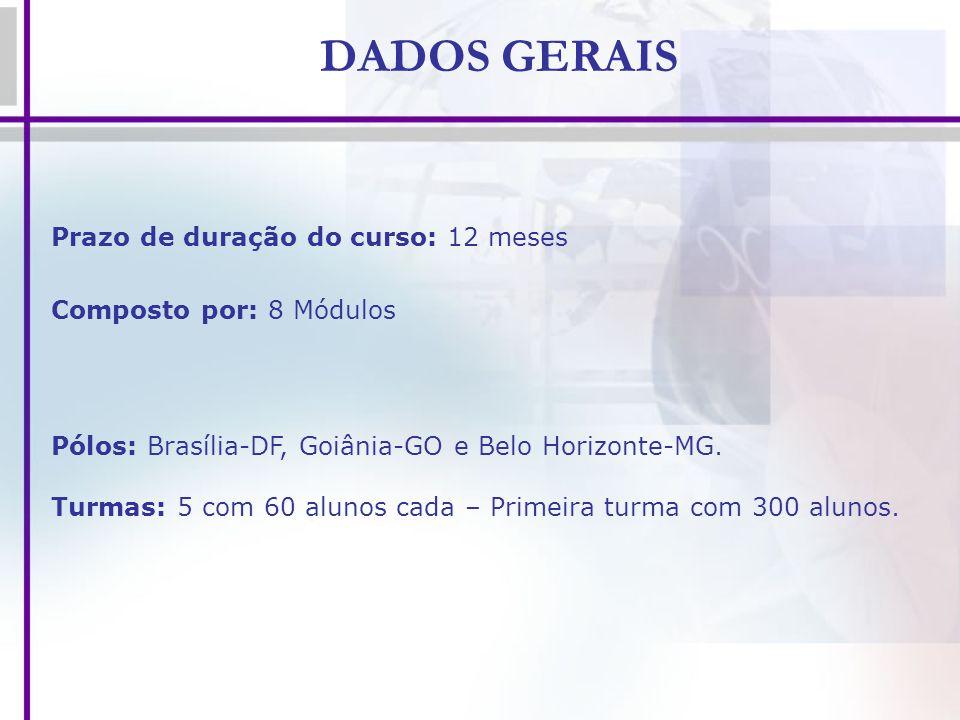 DADOS GERAIS Prazo de duração do curso: 12 meses Composto por: 8 Módulos Pólos: Brasília-DF, Goiânia-GO e Belo Horizonte-MG. Turmas: 5 com 60 alunos c