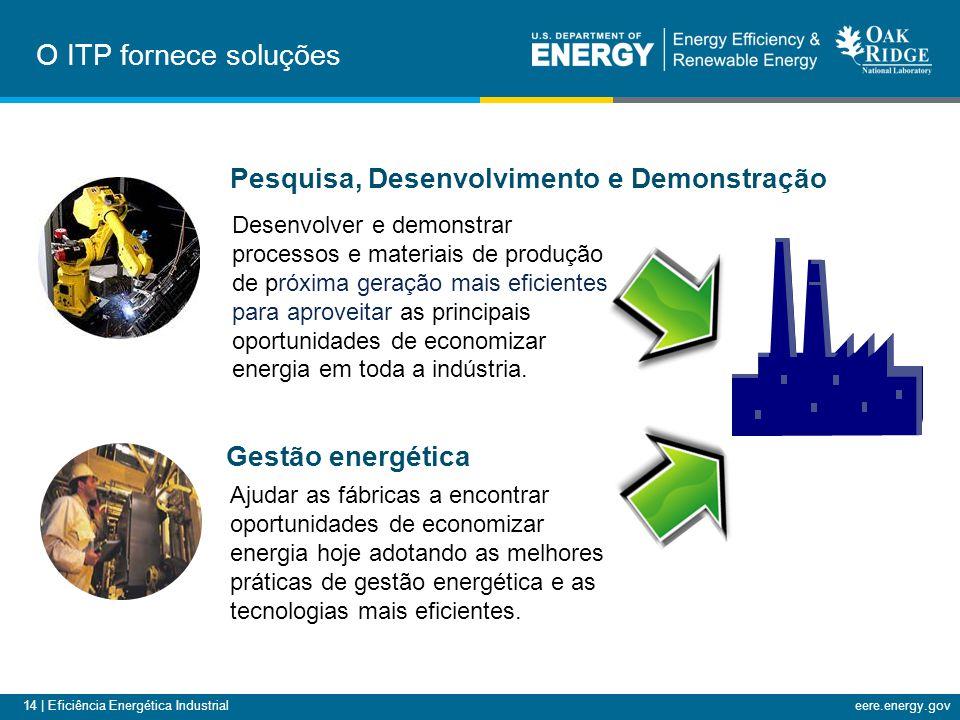 14 | Eficiência Energética Industrialeere.energy.gov Ajudar as fábricas a encontrar oportunidades de economizar energia hoje adotando as melhores prát