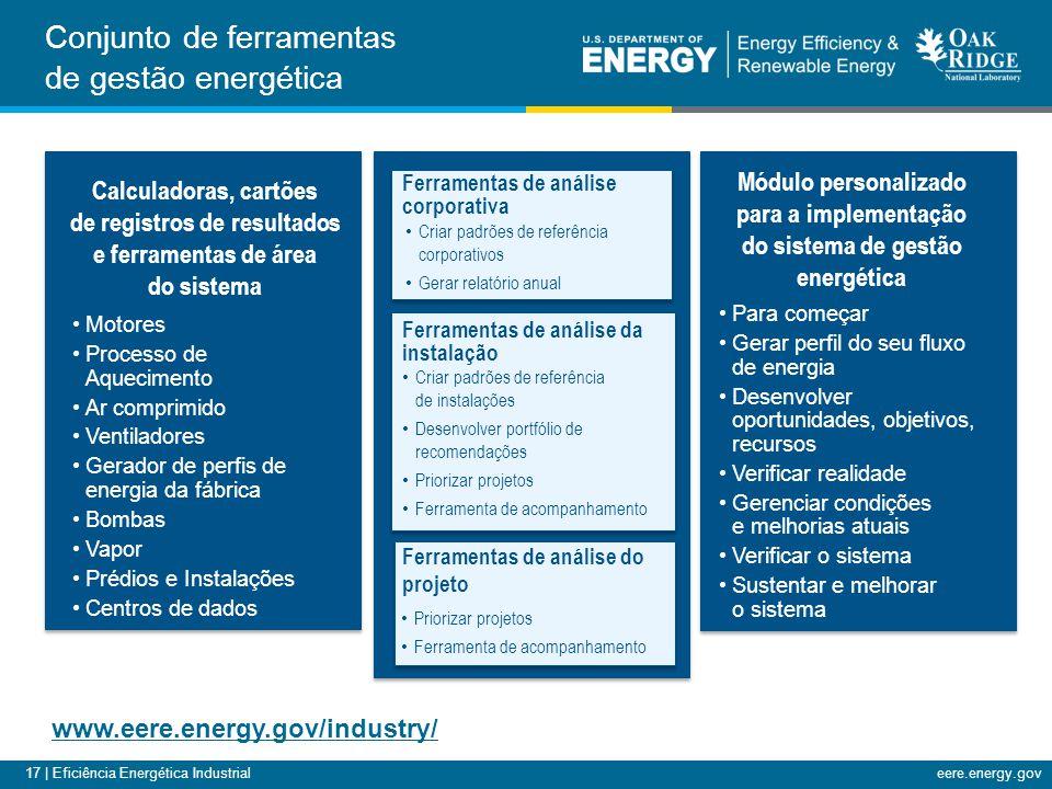 17 | Eficiência Energética Industrialeere.energy.gov Conjunto de ferramentas de gestão energética Ferramentas de análise corporativa Ferramentas de an