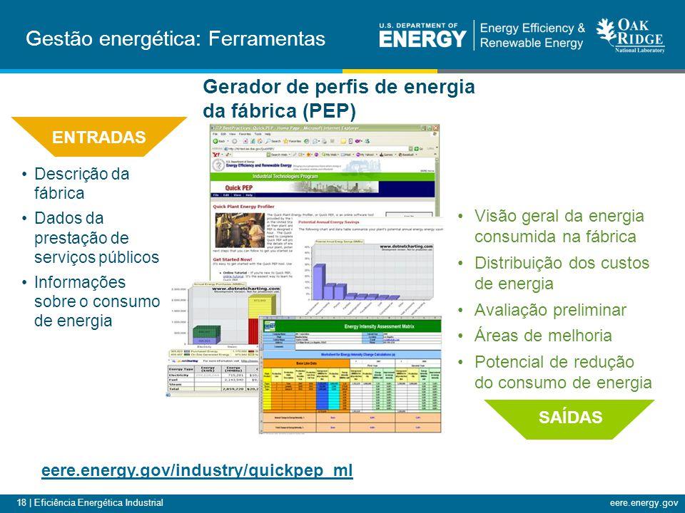 18 | Eficiência Energética Industrialeere.energy.gov Descrição da fábrica Dados da prestação de serviços públicos Informações sobre o consumo de energ