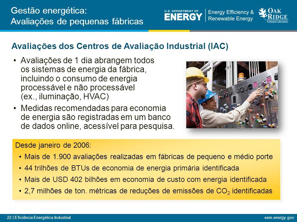 22 | Eficiência Energética Industrialeere.energy.gov Avaliações dos Centros de Avaliação Industrial (IAC) Avaliações de 1 dia abrangem todos os sistem