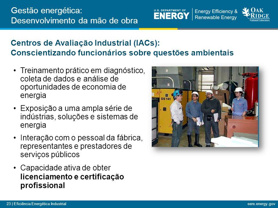 23 | Eficiência Energética Industrialeere.energy.gov Treinamento prático em diagnóstico, coleta de dados e análise de oportunidades de economia de ene