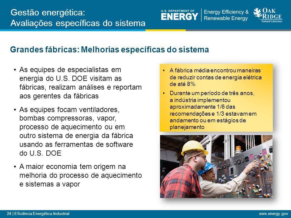 24 | Eficiência Energética Industrialeere.energy.gov As equipes de especialistas em energia do U.S. DOE visitam as fábricas, realizam análises e repor