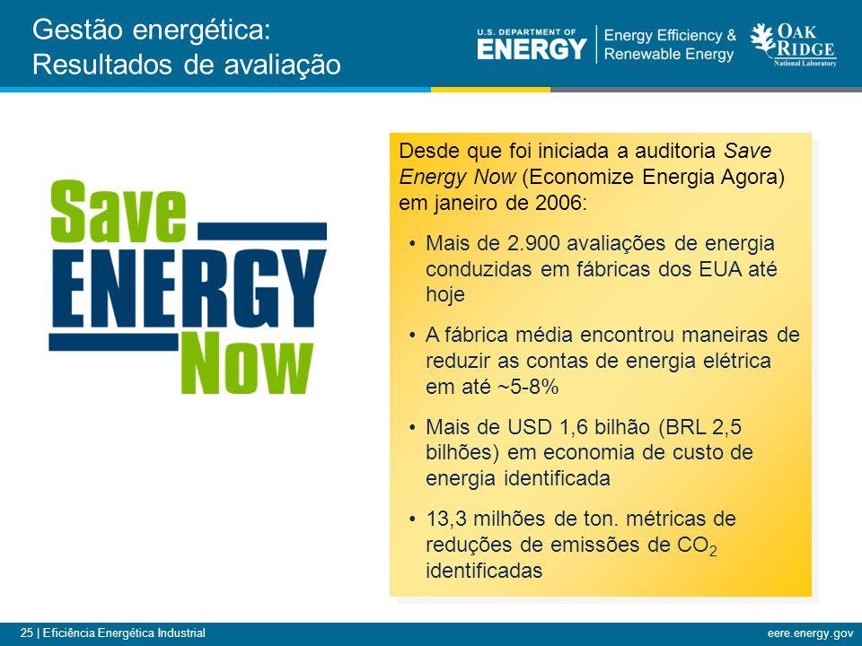 25 | Eficiência Energética Industrialeere.energy.gov Desde que foi iniciada a auditoria Save Energy Now (Economize Energia Agora) em janeiro de 2006: