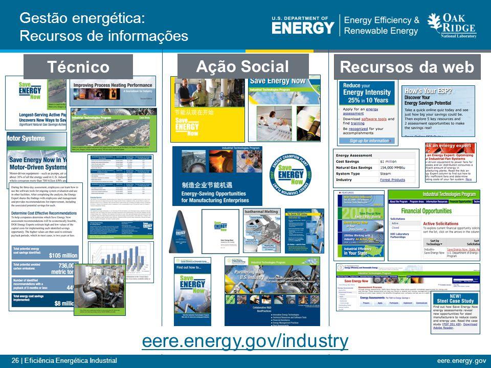 26 | Eficiência Energética Industrialeere.energy.gov Técnico Ação Social Recursos da web eere.energy.gov/industry Gestão energética: Recursos de infor