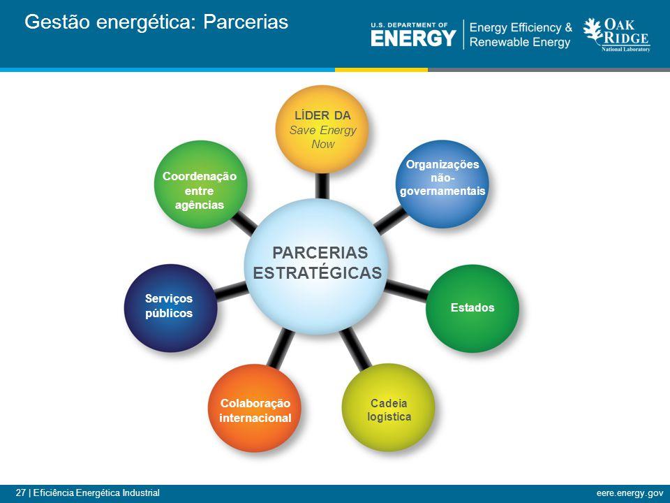 27 | Eficiência Energética Industrialeere.energy.gov PARCERIAS ESTRATÉGICAS Coordenação entre agências Serviços públicos Colaboração internacional LÍD