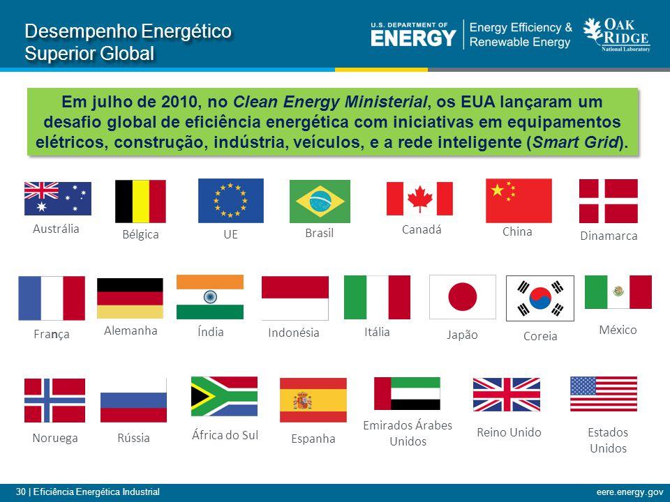 30 | Eficiência Energética Industrialeere.energy.gov Em julho de 2010, no Clean Energy Ministerial, os EUA lançaram um desafio global de eficiência en