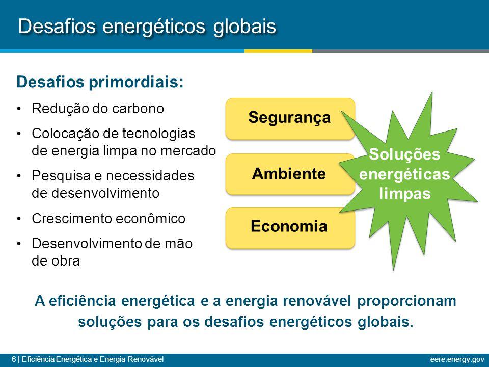 6 | Eficiência Energética e Energia Renováveleere.energy.gov Desafios energéticos globais A eficiência energética e a energia renovável proporcionam s