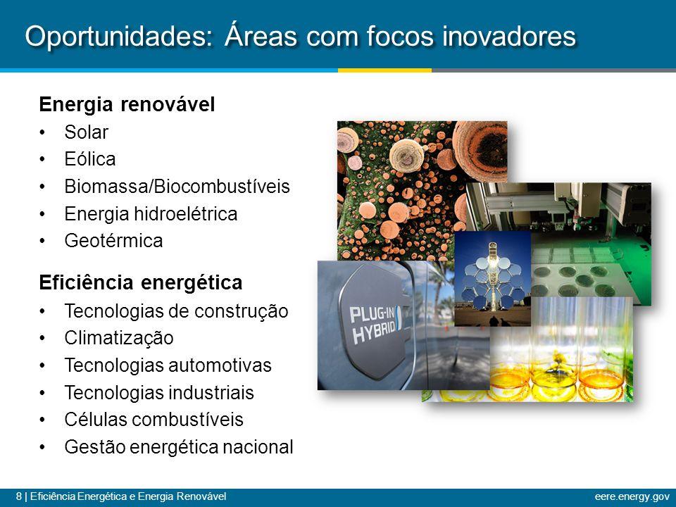 8 | Eficiência Energética e Energia Renováveleere.energy.gov Energia renovável Solar Eólica Biomassa/Biocombustíveis Energia hidroelétrica Geotérmica