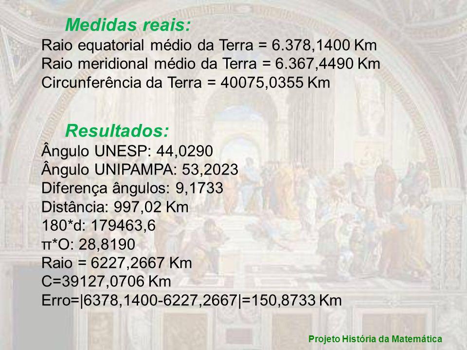 Medidas reais: Raio equatorial médio da Terra = 6.378,1400 Km Raio meridional médio da Terra = 6.367,4490 Km Circunferência da Terra = 40075,0355 Km R