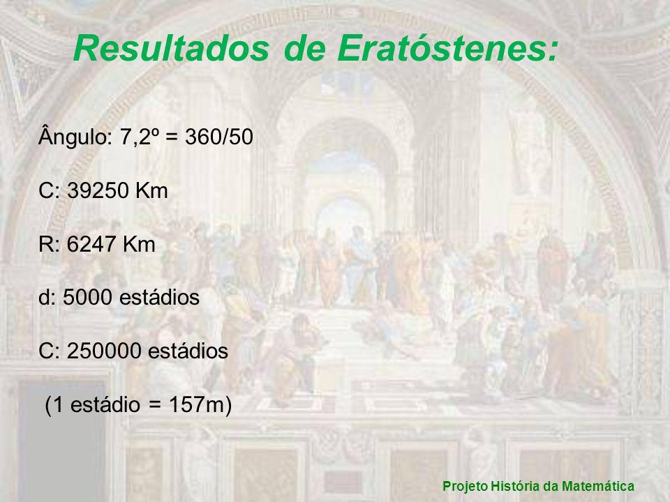 Resultados de Eratóstenes: Ângulo: 7,2º = 360/50 C: 39250 Km R: 6247 Km d: 5000 estádios C: 250000 estádios (1 estádio = 157m) Projeto História da Mat