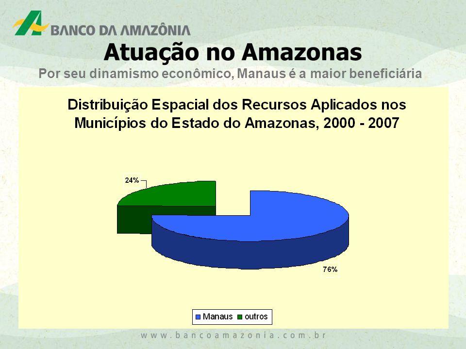 13 Por seu dinamismo econômico, Manaus é a maior beneficiária Atuação no Amazonas