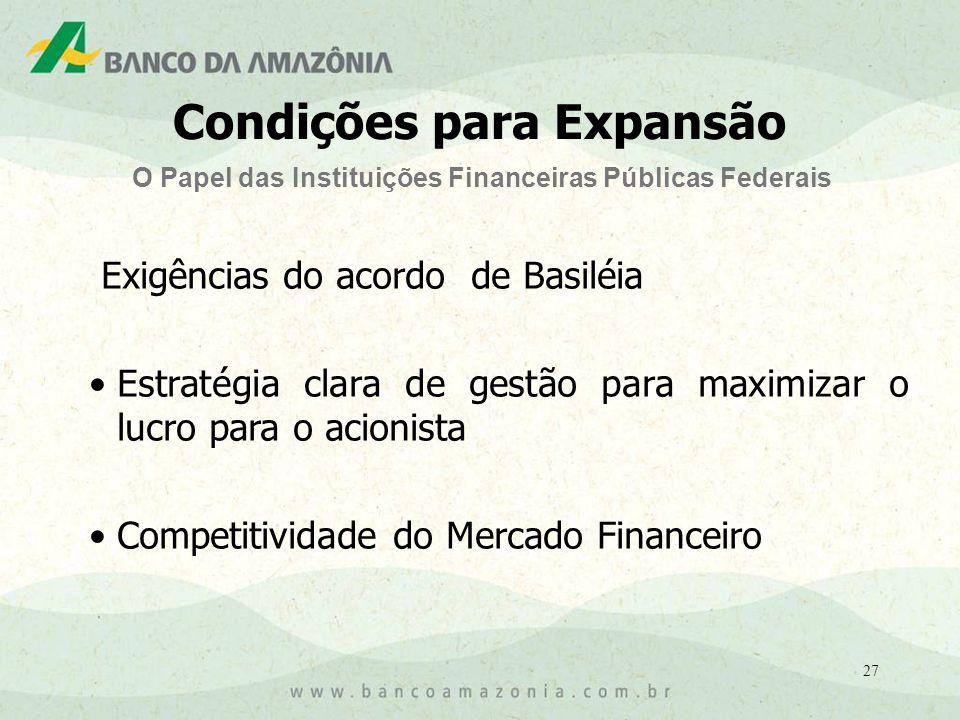 27 Exigências do acordo de Basiléia Estratégia clara de gestão para maximizar o lucro para o acionista Competitividade do Mercado Financeiro O Papel das Instituições Financeiras Públicas Federais Condições para Expansão