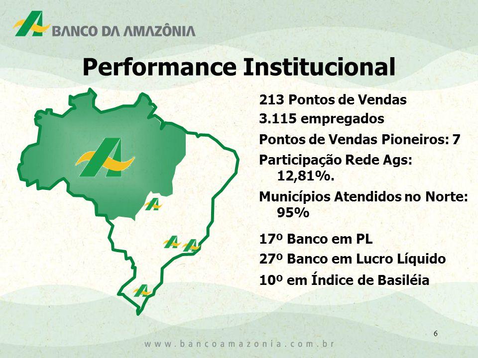 7 Estados Atendidos: Os nove da Amazônia Legal: AC, AM, AP, MA, MT, PA, RO, RR e TO Unidades fora da Amazônia: DF, RS e SP Performance Institucional