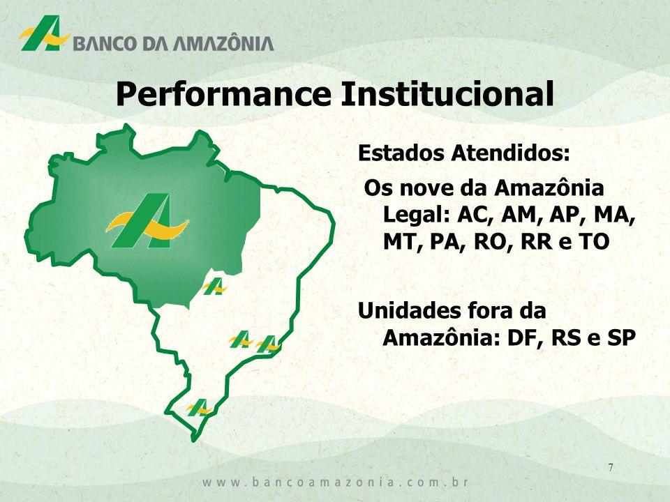 18 A maior parcela tem sido destinada à indústria amazonense Atuação no Amazonas