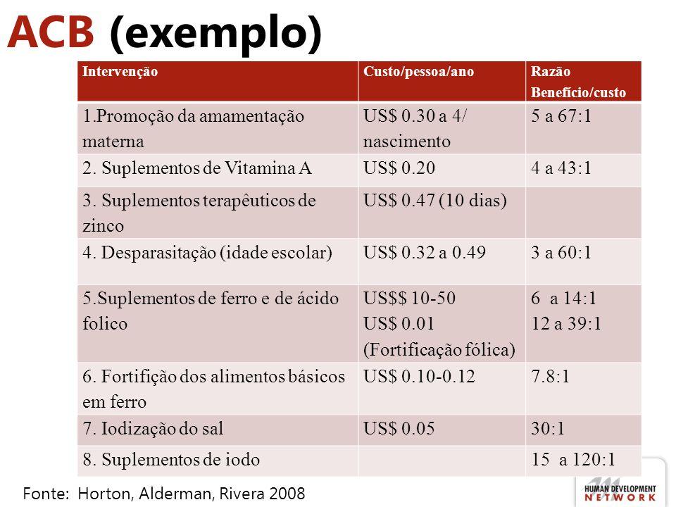 ACB (exemplo) IntervençãoCusto/pessoa/ano Razão Benefício/custo 1.Promoção da amamentação materna US$ 0.30 a 4/ nascimento 5 a 67:1 2. Suplementos de