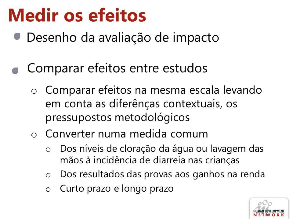 Medir os efeitos Desenho da avaliação de impacto Comparar efeitos entre estudos o Comparar efeitos na mesma escala levando em conta as diferênças cont