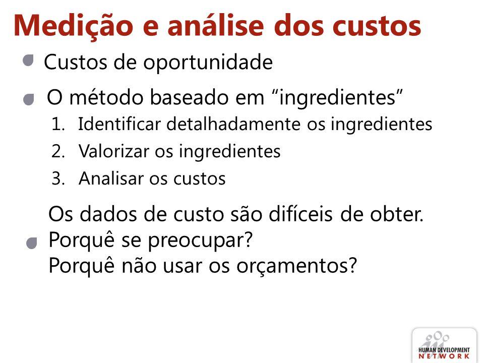 Medição e análise dos custos Custos de oportunidade O método baseado em ingredientes 1.Identificar detalhadamente os ingredientes 2.Valorizar os ingre