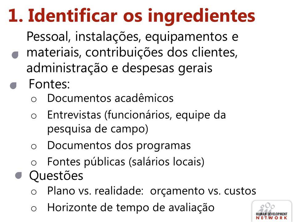 1. Identificar os ingredientes Pessoal, instalações, equipamentos e materiais, contribuições dos clientes, administração e despesas gerais Fontes: o D