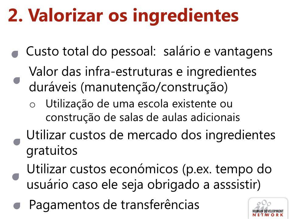 2. Valorizar os ingredientes Custo total do pessoal: salário e vantagens Valor das infra-estruturas e ingredientes duráveis (manutenção/construção) o