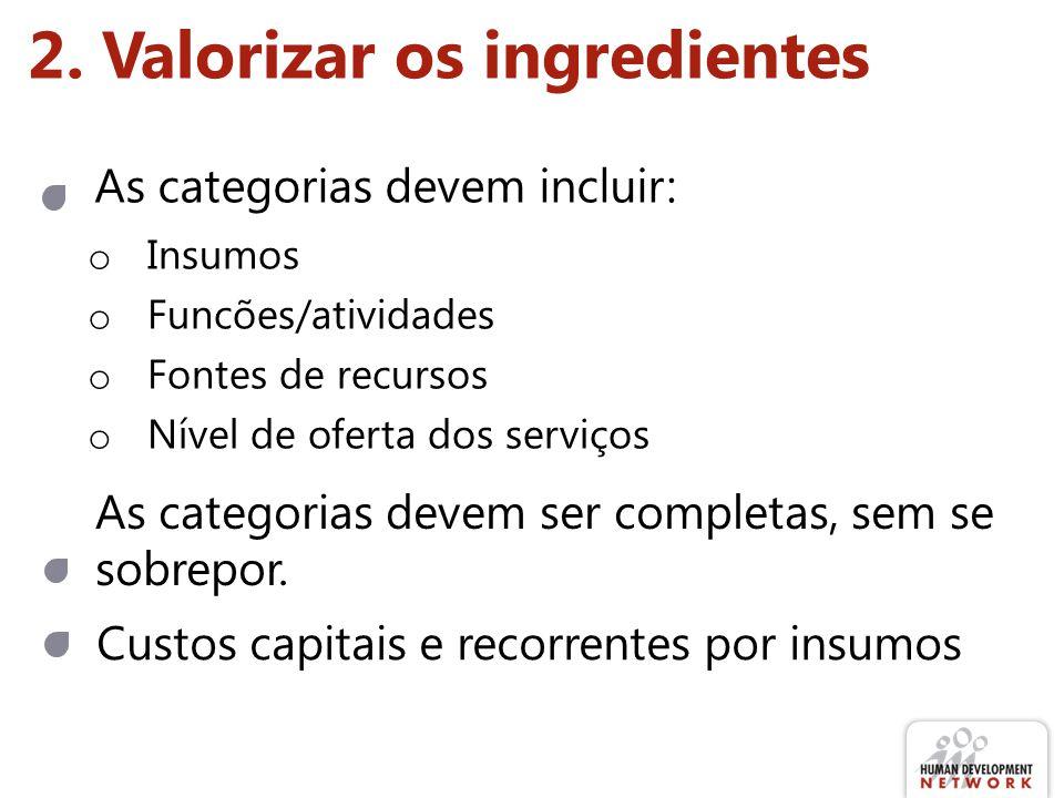 2. Valorizar os ingredientes As categorias devem incluir: o Insumos o Funcões/atividades o Fontes de recursos o Nível de oferta dos serviços As catego