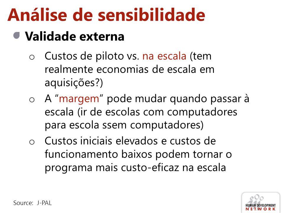 Análise de sensibilidade Validade externa Source: J-PAL o Custos de piloto vs. na escala (tem realmente economias de escala em aquisições?) o A margem