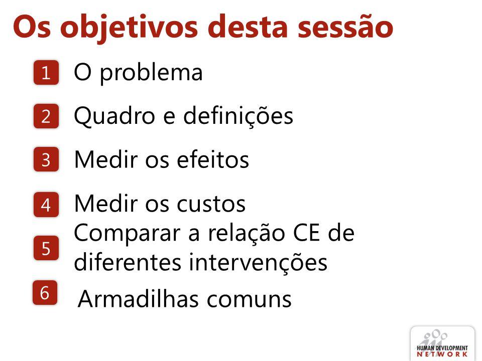 Os objetivos desta sessão O problema Quadro e definições Comparar a relação CE de diferentes intervenções 1 2 5 Medir os efeitos 3 Medir os custos 4 6 Armadilhas comuns