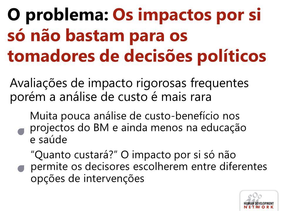 O problema: Os impactos por si só não bastam para os tomadores de decisões políticos Quanto custará? O impacto por si só não permite os decisores esco