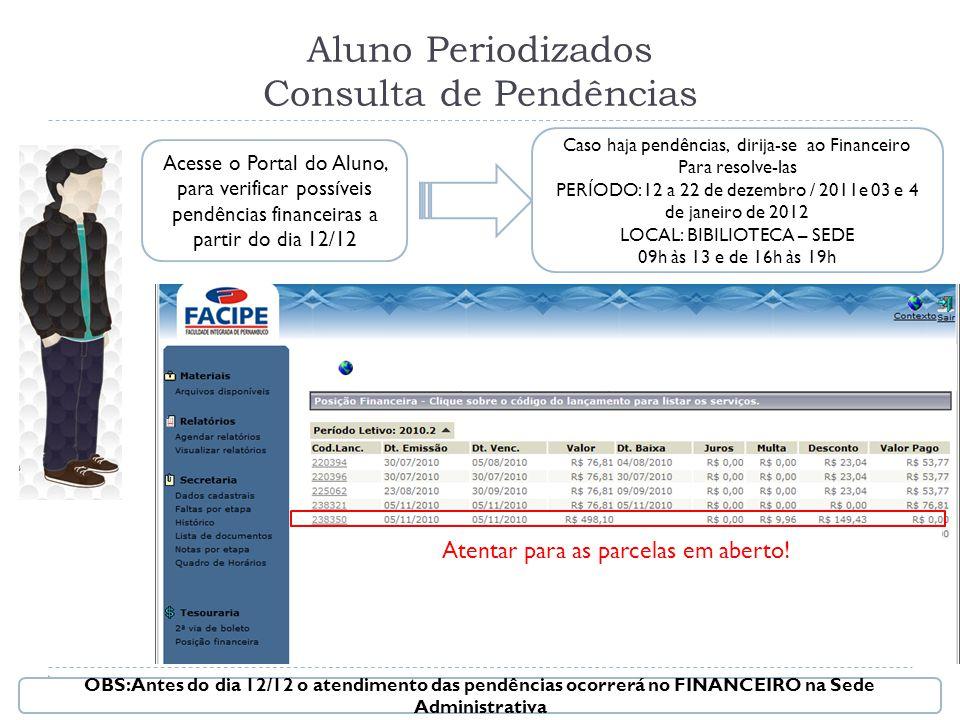 Aluno Periodizados Consulta de Pendências Acesse o Portal do Aluno, para verificar possíveis pendências financeiras a partir do dia 12/12 Atentar para as parcelas em aberto.