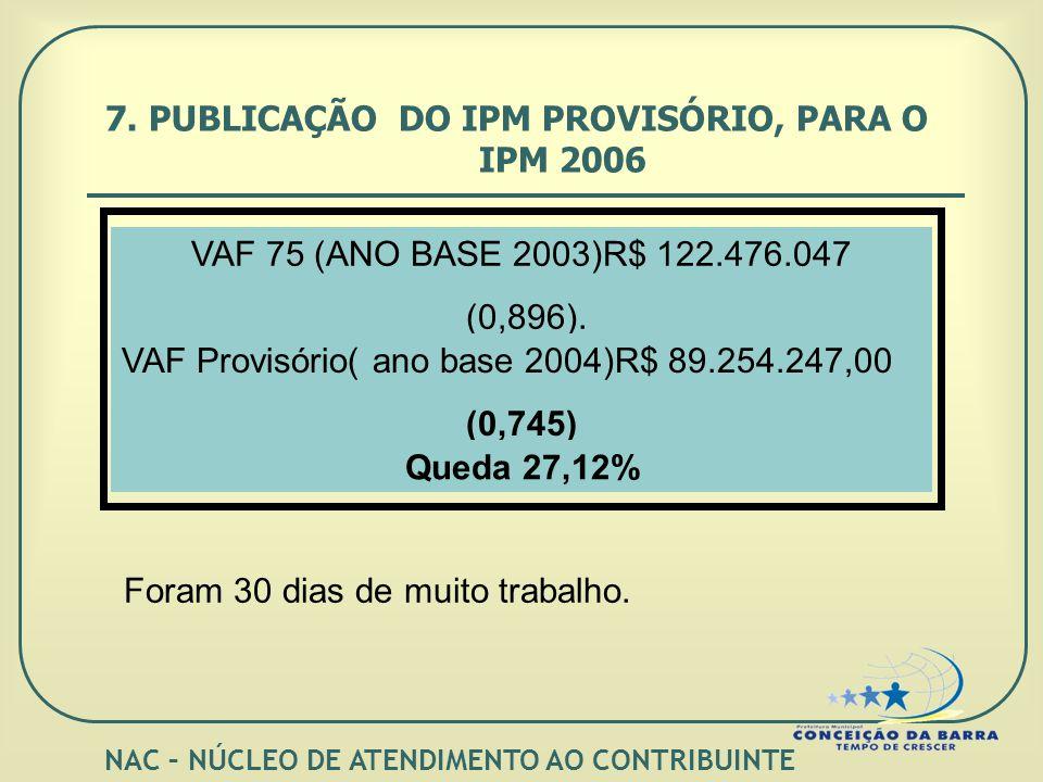 7. PUBLICAÇÃO DO IPM PROVISÓRIO, PARA O IPM 2006 VAF 75 (ANO BASE 2003)R$ 122.476.047 (0,896).
