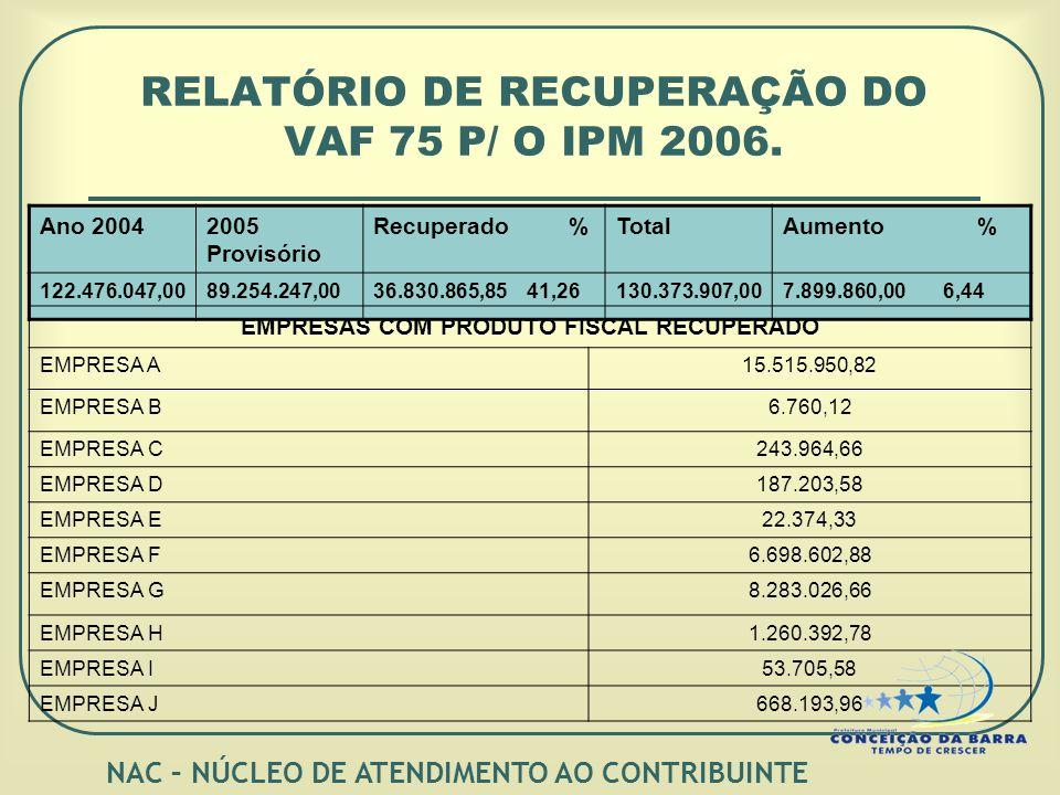 RELATÓRIO DE RECUPERAÇÃO DO VAF 75 P/ O IPM 2006.