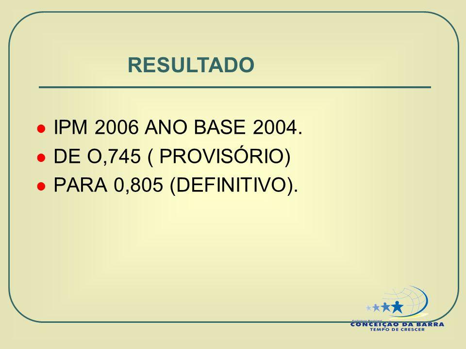 IPM 2006 ANO BASE 2004. DE O,745 ( PROVISÓRIO) PARA 0,805 (DEFINITIVO). RESULTADO
