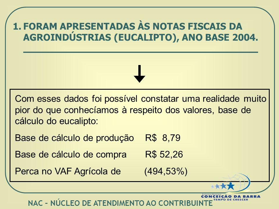 Com esses dados foi possível constatar uma realidade muito pior do que conhecíamos à respeito dos valores, base de cálculo do eucalipto: Base de cálculo de produção R$ 8,79 Base de cálculo de compra R$ 52,26 Perca no VAF Agrícola de (494,53%) 1.FORAM APRESENTADAS ÀS NOTAS FISCAIS DA AGROINDÚSTRIAS (EUCALIPTO), ANO BASE 2004.