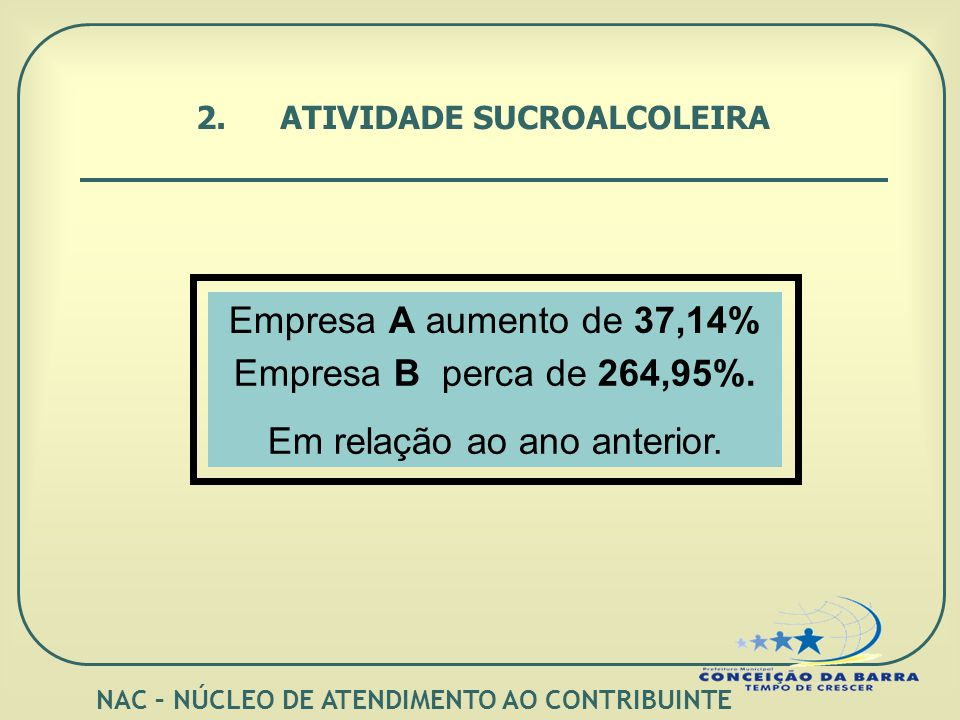 2.ATIVIDADE SUCROALCOLEIRA Empresa B perca de 264,95%.