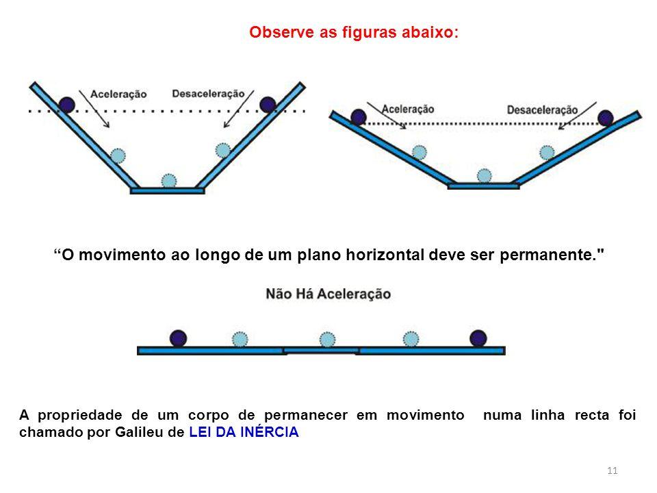 O movimento ao longo de um plano horizontal deve ser permanente. A propriedade de um corpo de permanecer em movimento numa linha recta foi chamado por Galileu de LEI DA INÉRCIA Observe as figuras abaixo: 11