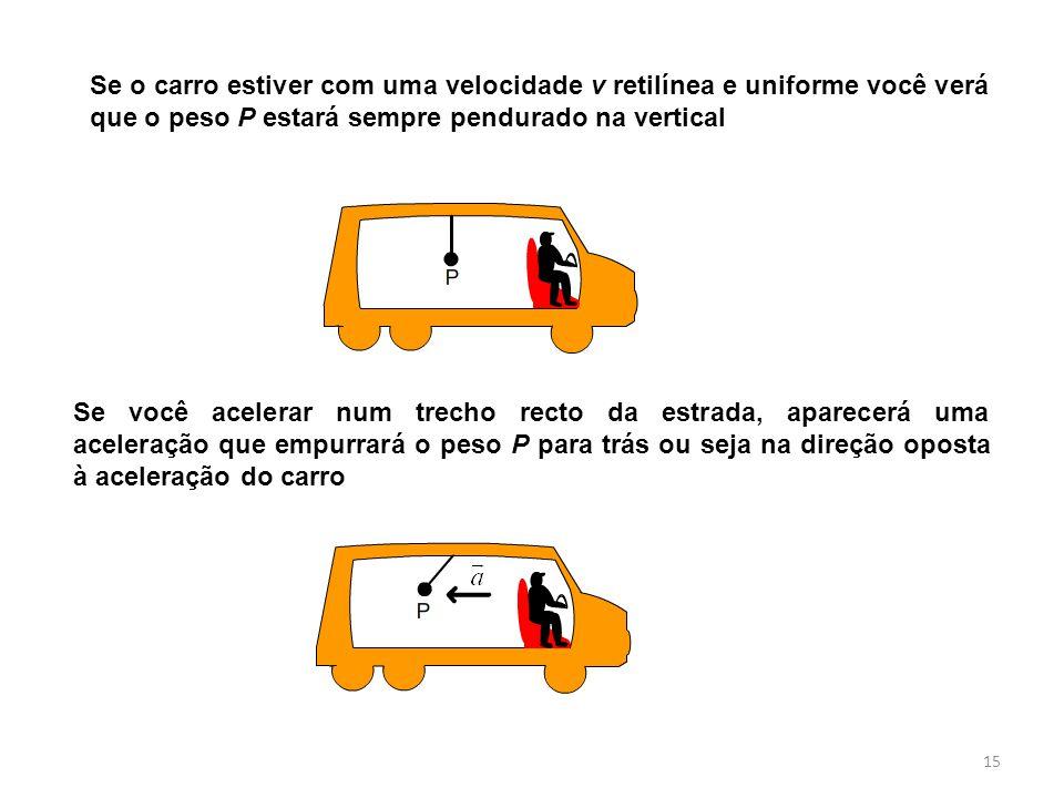 Se o carro estiver com uma velocidade v retilínea e uniforme você verá que o peso P estará sempre pendurado na vertical Se você acelerar num trecho recto da estrada, aparecerá uma aceleração que empurrará o peso P para trás ou seja na direção oposta à aceleração do carro 15