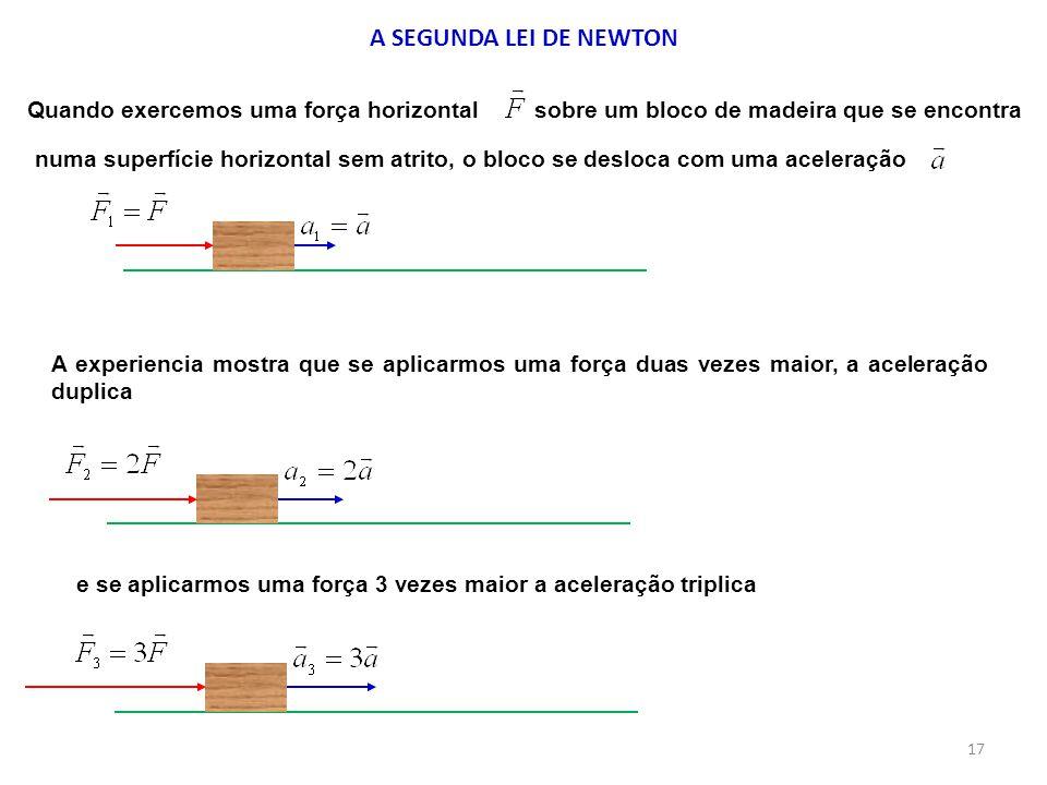 Quando exercemos uma força horizontal A SEGUNDA LEI DE NEWTON sobre um bloco de madeira que se encontra numa superfície horizontal sem atrito, o bloco se desloca com uma aceleração A experiencia mostra que se aplicarmos uma força duas vezes maior, a aceleração duplica e se aplicarmos uma força 3 vezes maior a aceleração triplica 17