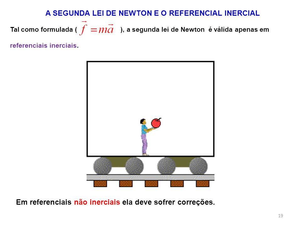 A SEGUNDA LEI DE NEWTON E O REFERENCIAL INERCIAL Tal como formulada ( ), a segunda lei de Newton é válida apenas em referenciais inerciais. Em referen