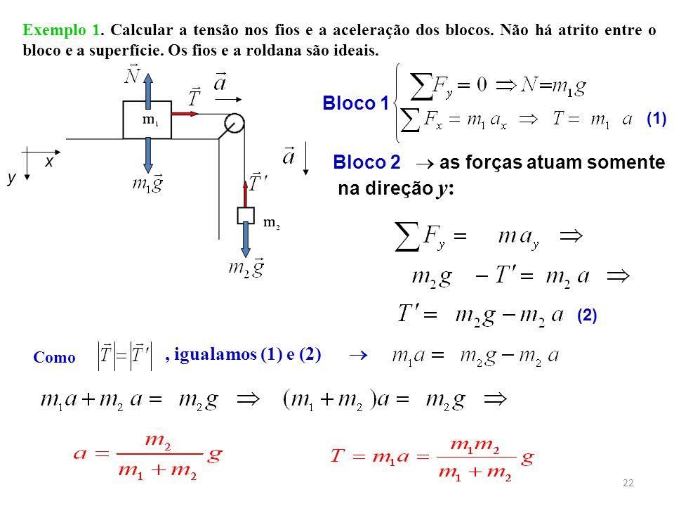 x y Bloco 1 Bloco 2 as forças atuam somente na direção y: (1) (2), igualamos (1) e (2) Exemplo 1. Calcular a tensão nos fios e a aceleração dos blocos