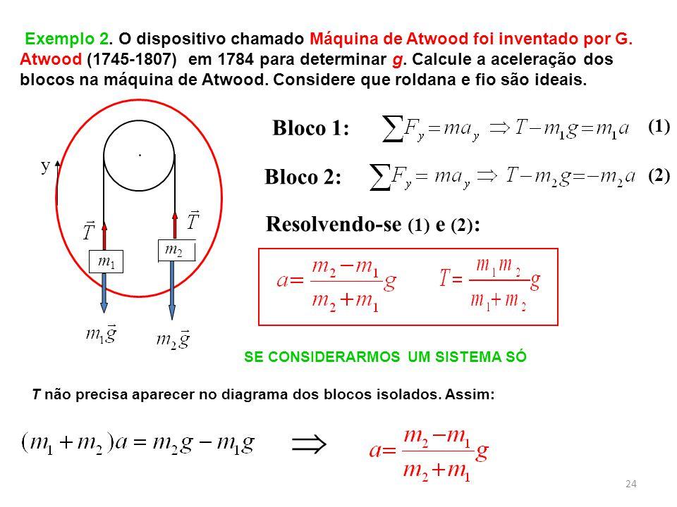 Bloco 1: Bloco 2: Exemplo 2. O dispositivo chamado Máquina de Atwood foi inventado por G. Atwood (1745-1807) em 1784 para determinar g. Calcule a acel