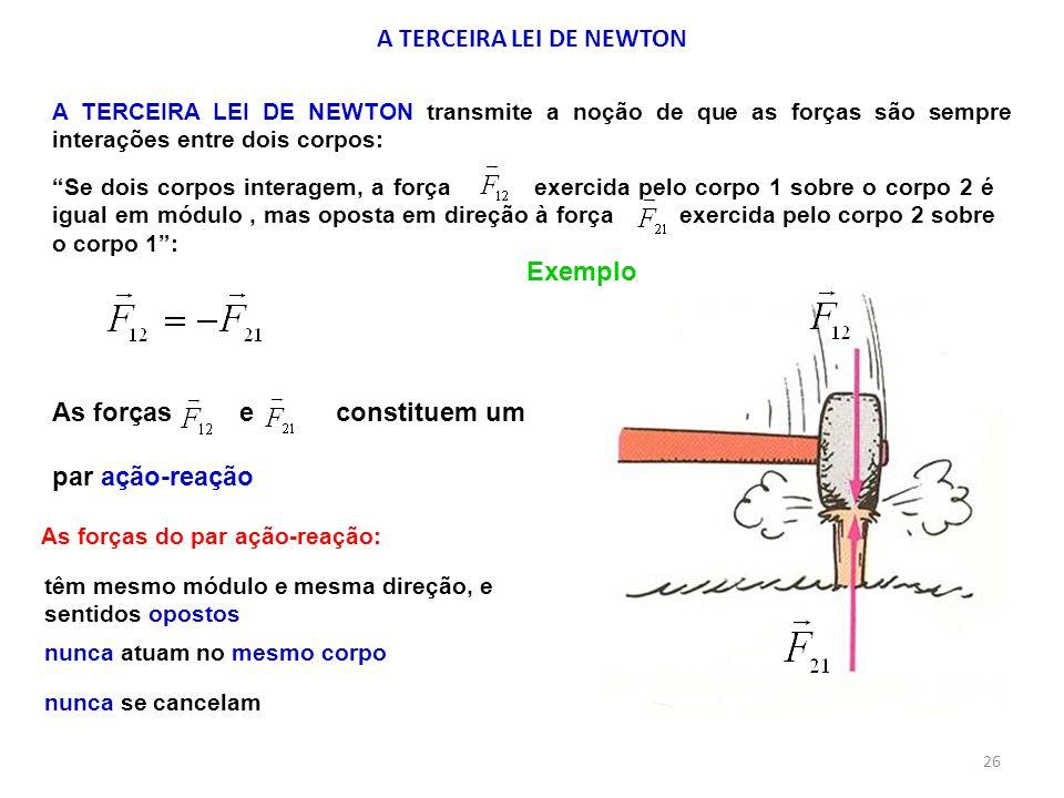 A TERCEIRA LEI DE NEWTON A TERCEIRA LEI DE NEWTON transmite a noção de que as forças são sempre interações entre dois corpos: Se dois corpos interagem, a força exercida pelo corpo 1 sobre o corpo 2 é igual em módulo, mas oposta em direção à força exercida pelo corpo 2 sobre o corpo 1: Exemplo As forças e constituem um par ação-reação As forças do par ação-reação: nunca atuam no mesmo corpo nunca se cancelam têm mesmo módulo e mesma direção, e sentidos opostos 26