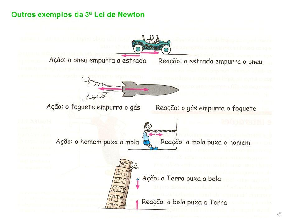 Outros exemplos da 3ª Lei de Newton 28