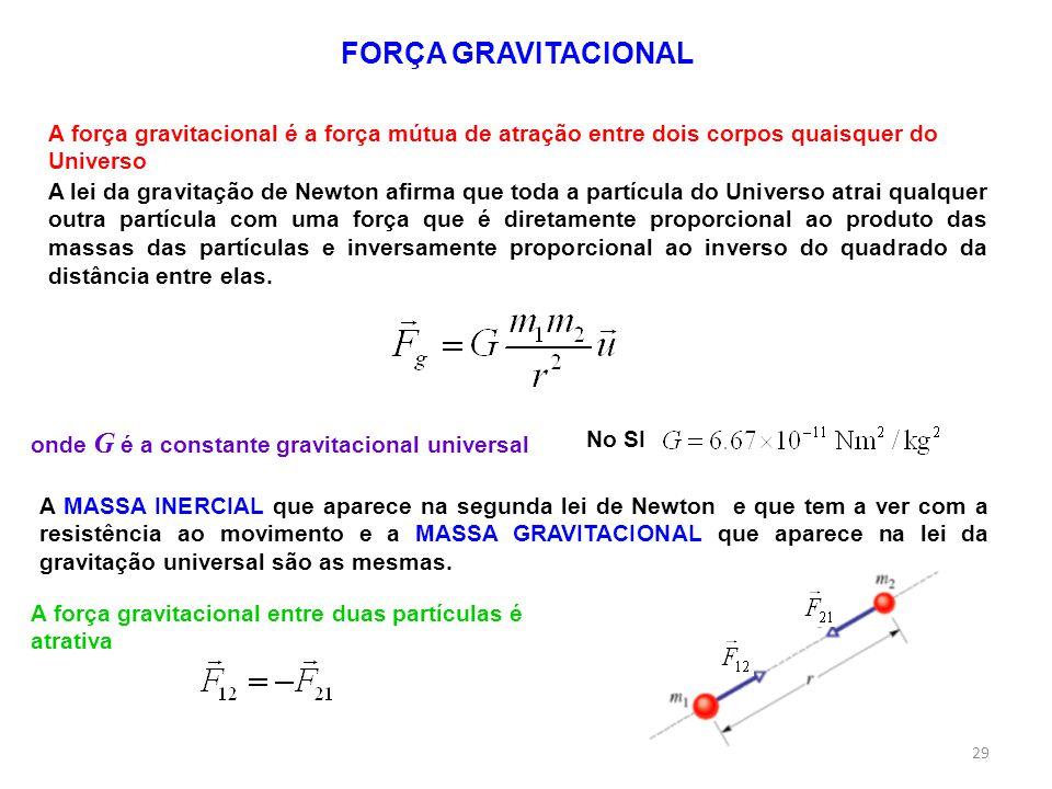 FORÇA GRAVITACIONAL A força gravitacional é a força mútua de atração entre dois corpos quaisquer do Universo A lei da gravitação de Newton afirma que toda a partícula do Universo atrai qualquer outra partícula com uma força que é diretamente proporcional ao produto das massas das partículas e inversamente proporcional ao inverso do quadrado da distância entre elas.