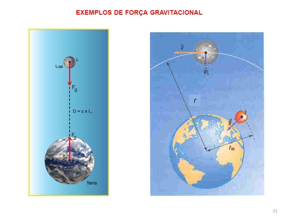 EXEMPLOS DE FORÇA GRAVITACIONAL r 31
