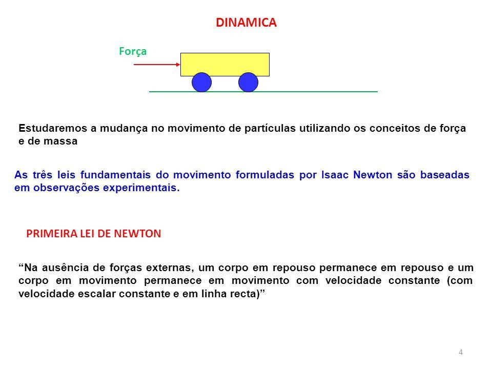 DINAMICA Força Estudaremos a mudança no movimento de partículas utilizando os conceitos de força e de massa As três leis fundamentais do movimento for