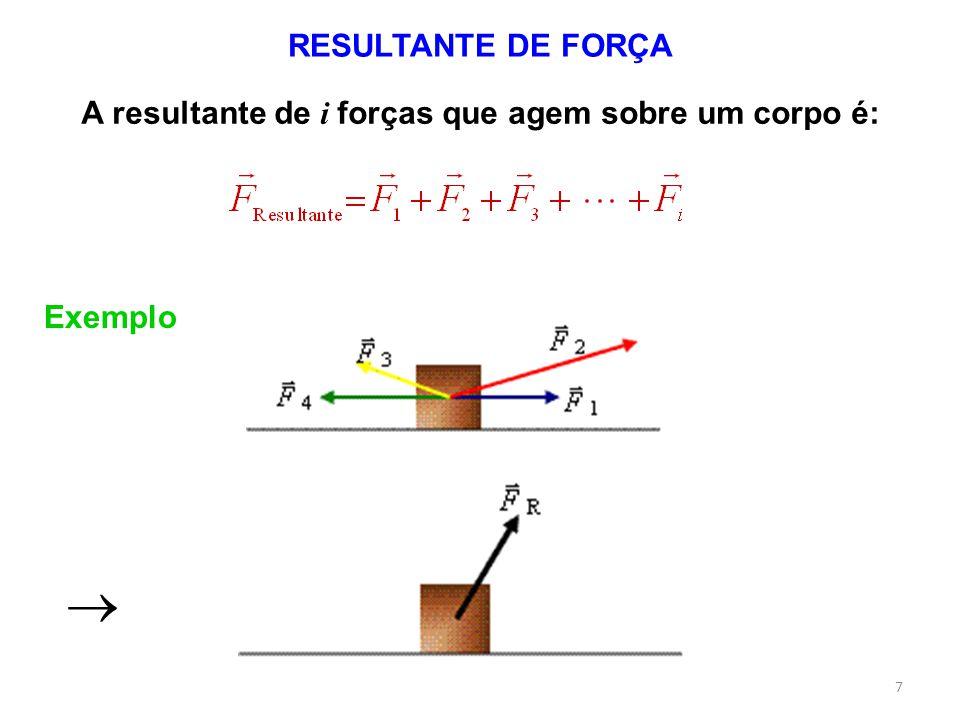 RESULTANTE DE FORÇA A resultante de i forças que agem sobre um corpo é: 7 Exemplo