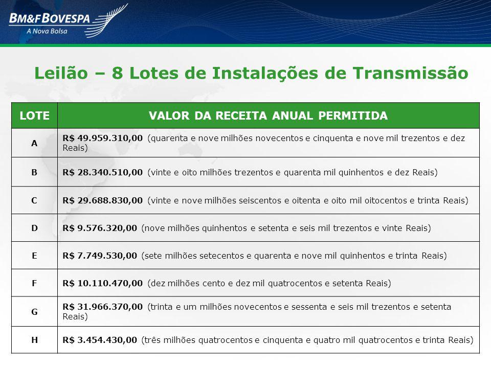Leilão – 8 Lotes de Instalações de Transmissão LOTEVALOR DA RECEITA ANUAL PERMITIDA A R$ 49.959.310,00 (quarenta e nove milhões novecentos e cinquenta